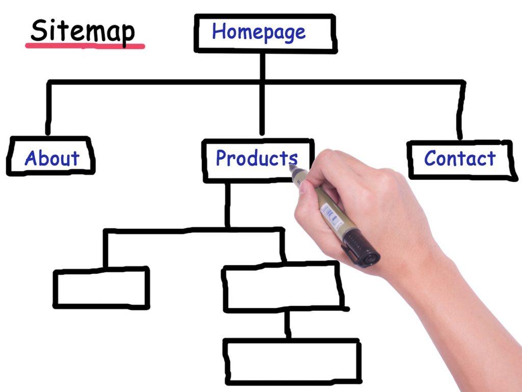 WordPressで最初にやること⑨:サイトマップの作成